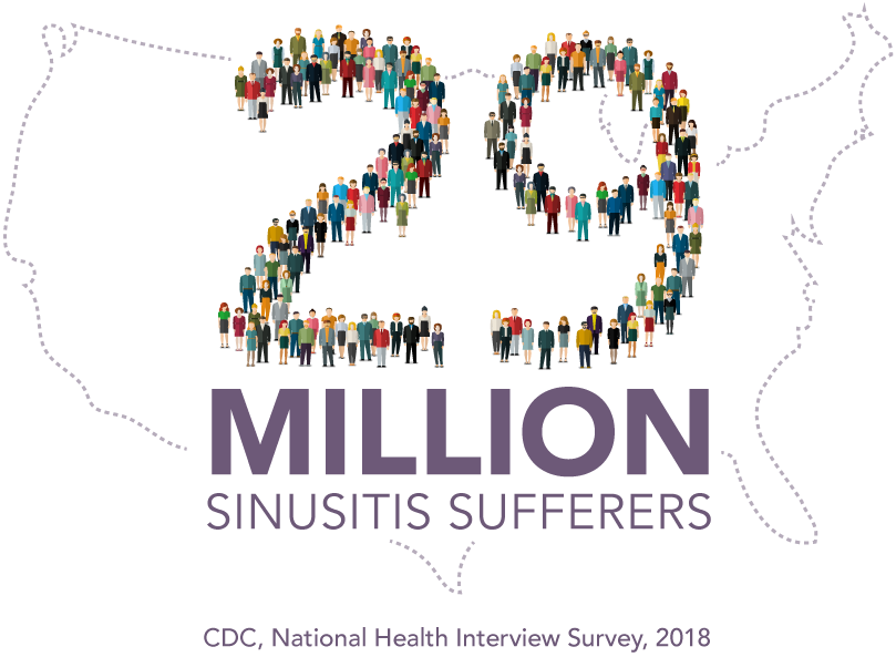 29 Million Sinusitis Sufferers